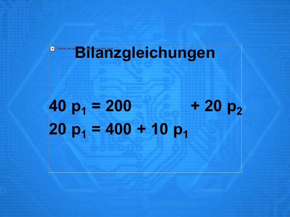 Bilanzgleichungen 40 p 1 = 200 + 20 p 2 20 p 1 = 400 + 10 p 1