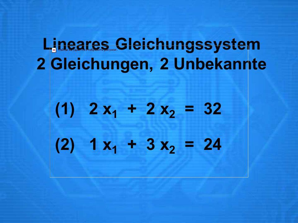 Lineares Gleichungssystem 2 Gleichungen, 2 Unbekannte (1) 2 x 1 + 2 x 2 = 32 (2) 1 x 1 + 3 x 2 = 24