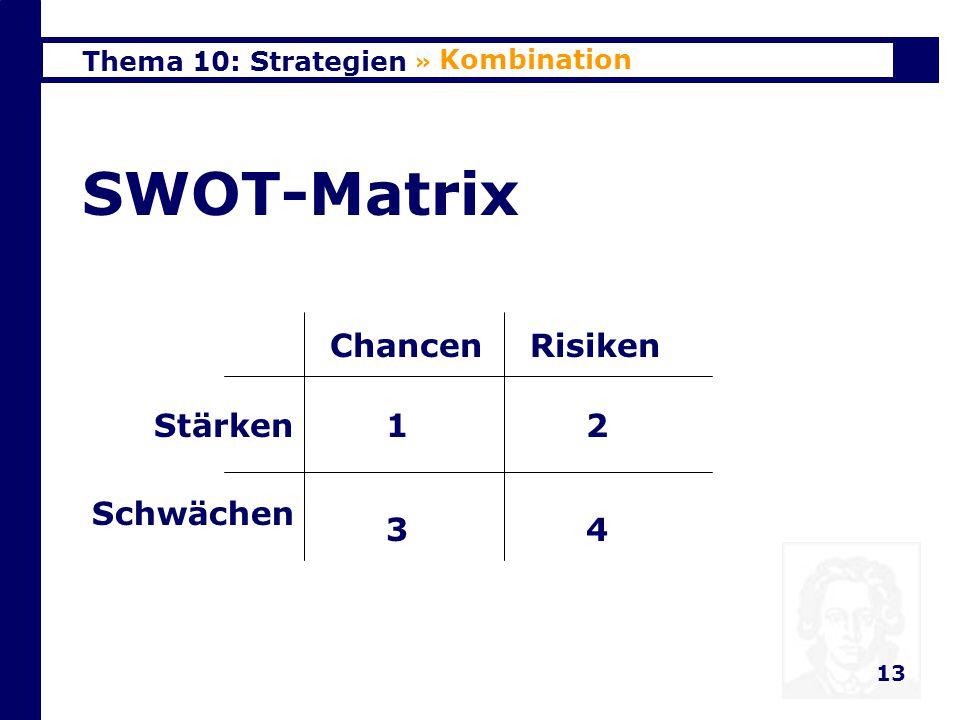 Thema 10: Strategien 13 SWOT-Matrix » Kombination ChancenRisiken Schwächen Stärken12 34
