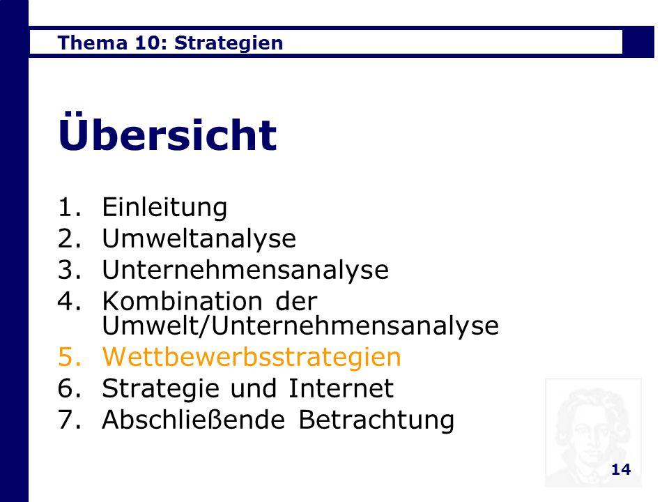 Thema 10: Strategien 14 Übersicht 1.Einleitung 2.Umweltanalyse 3.Unternehmensanalyse 4.Kombination der Umwelt/Unternehmensanalyse 5.Wettbewerbsstrategien 6.Strategie und Internet 7.Abschließende Betrachtung