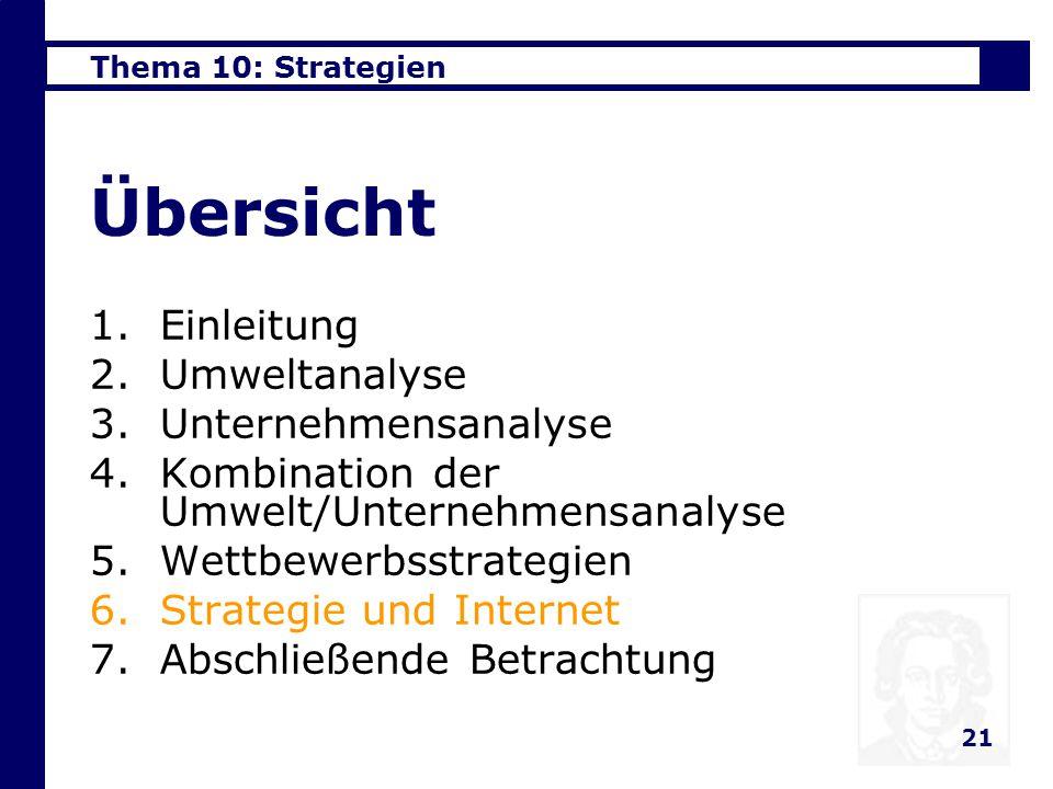 Thema 10: Strategien 21 Übersicht 1.Einleitung 2.Umweltanalyse 3.Unternehmensanalyse 4.Kombination der Umwelt/Unternehmensanalyse 5.Wettbewerbsstrategien 6.Strategie und Internet 7.Abschließende Betrachtung
