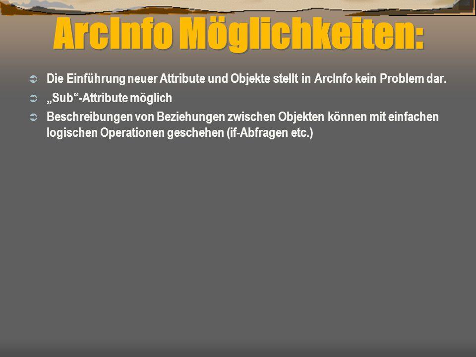 """ Die Einführung neuer Attribute und Objekte stellt in ArcInfo kein Problem dar.  """"Sub""""-Attribute möglich  Beschreibungen von Beziehungen zwischen O"""