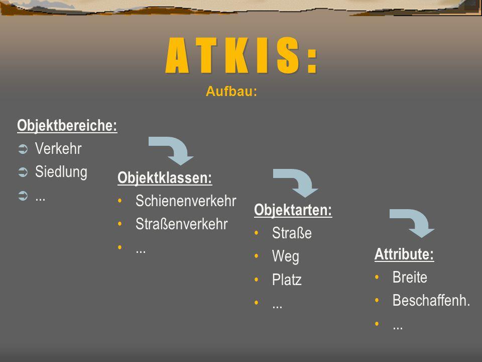 A T K I S : Objektarten: Straße Weg Platz... Attribute: Breite Beschaffenh.... Objektbereiche:  Verkehr  Siedlung ... Objektklassen: Schienenverkeh