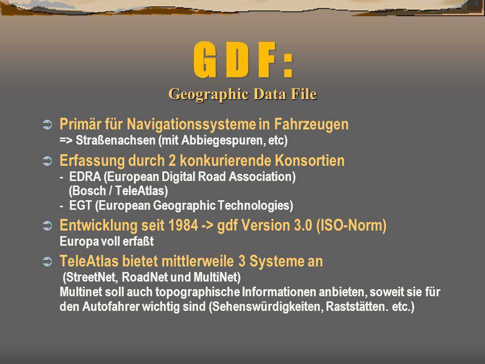  Primär für Navigationssysteme in Fahrzeugen => Straßenachsen (mit Abbiegespuren, etc)  Erfassung durch 2 konkurierende Konsortien - EDRA (European