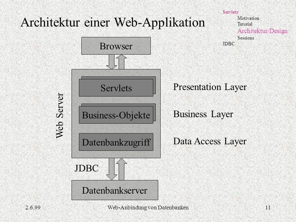 2.6.99Web-Anbindung von Datenbanken11 Servlets Motivation Tutorial Architektur/Design Sessions JDBC Architektur einer Web-Applikation Browser Datenban