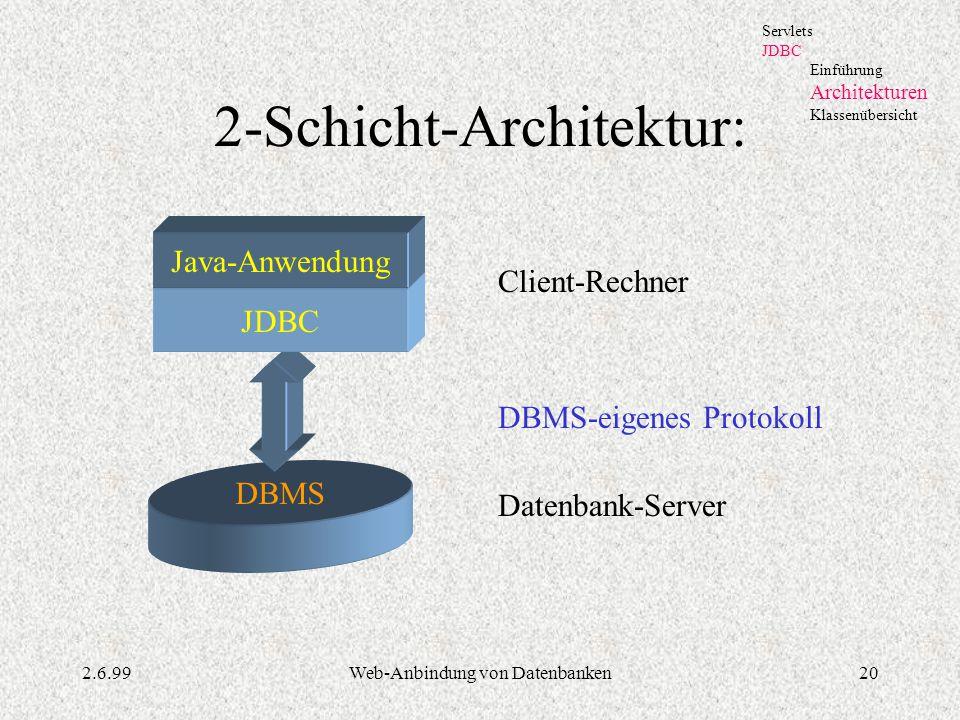 2.6.99Web-Anbindung von Datenbanken20 DBMS 2-Schicht-Architektur: JDBC Java-Anwendung Client-Rechner DBMS-eigenes Protokoll Datenbank-Server Servlets