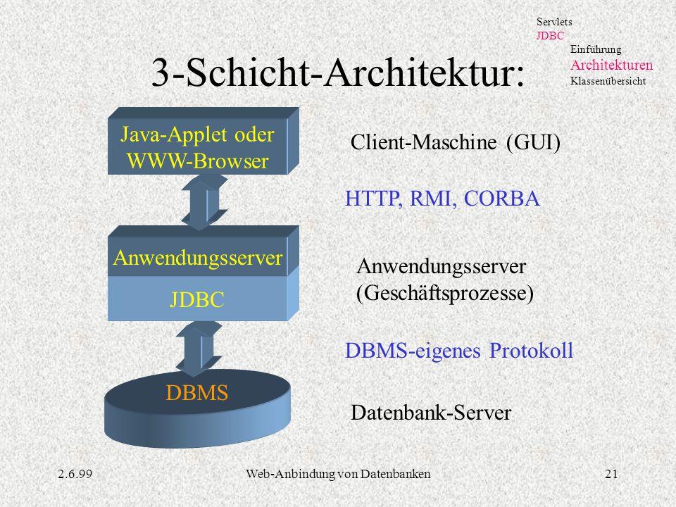 2.6.99Web-Anbindung von Datenbanken21 DBMS 3-Schicht-Architektur: JDBC Anwendungsserver Client-Maschine (GUI) DBMS-eigenes Protokoll Datenbank-Server