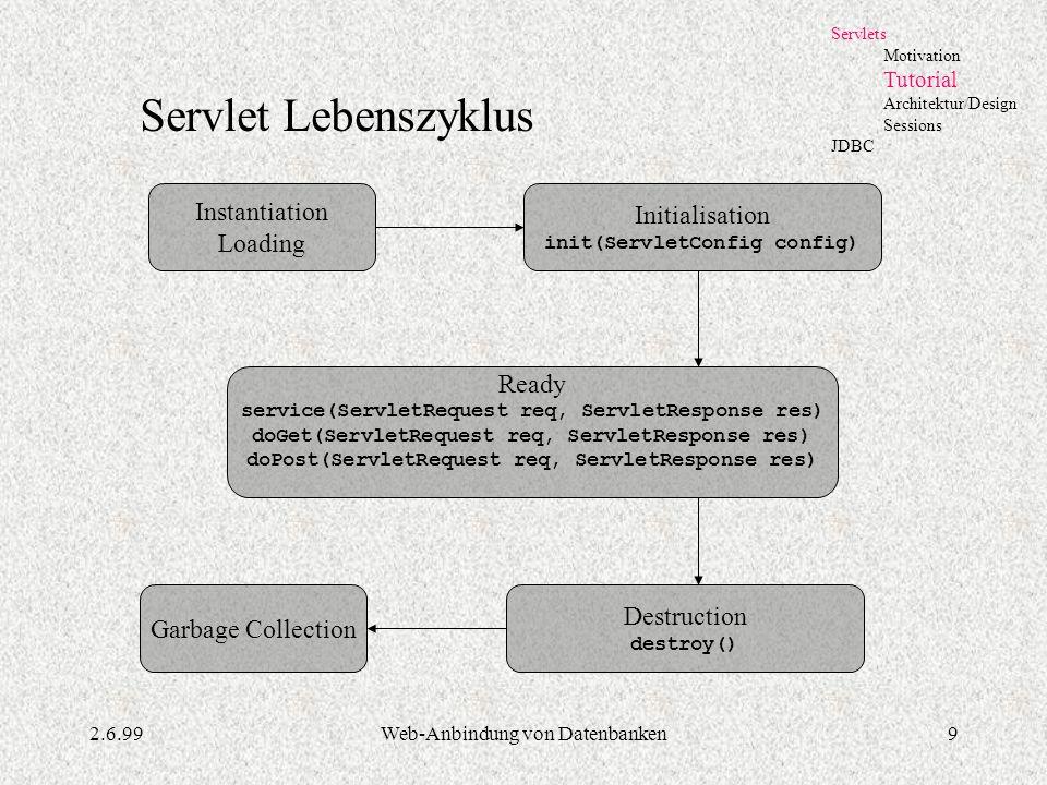 2.6.99Web-Anbindung von Datenbanken9 Servlets Motivation Tutorial Architektur/Design Sessions JDBC Servlet Lebenszyklus Instantiation Loading Initiali