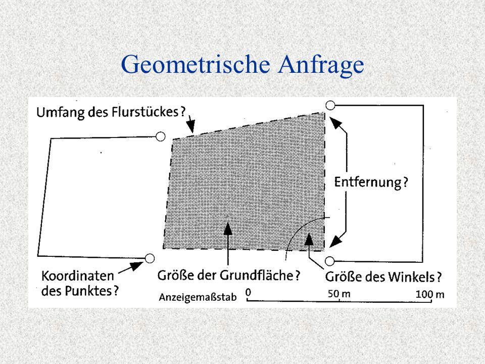 Geometrische Anfrage
