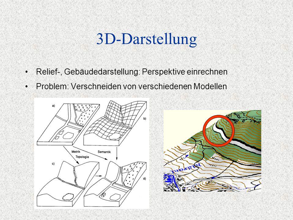 3D-Darstellung Relief-, Gebäudedarstellung: Perspektive einrechnen Problem: Verschneiden von verschiedenen Modellen