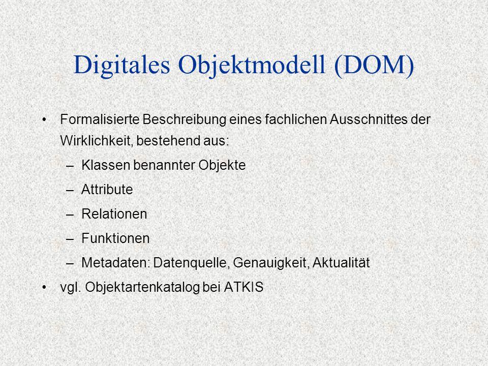 Digitales Objektmodell (DOM) Formalisierte Beschreibung eines fachlichen Ausschnittes der Wirklichkeit, bestehend aus: –Klassen benannter Objekte –Att