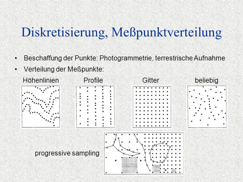 Auswahl der abzuspeichernden Punkte Quadratraster: Interpolation der Gitterpunkte zwischen den diskretisierten Meßpunkten Dreiecksraster: Ausgangspunkte werden zu Dreiecken zusammengefasst, Zwischenpunkte interpoliert Trianguliertes Netzwerk, TIN (Triangulated Irregular Network): –Dualitätsprinzip –Thiessen-Polygon –Voronoi-Diagramm
