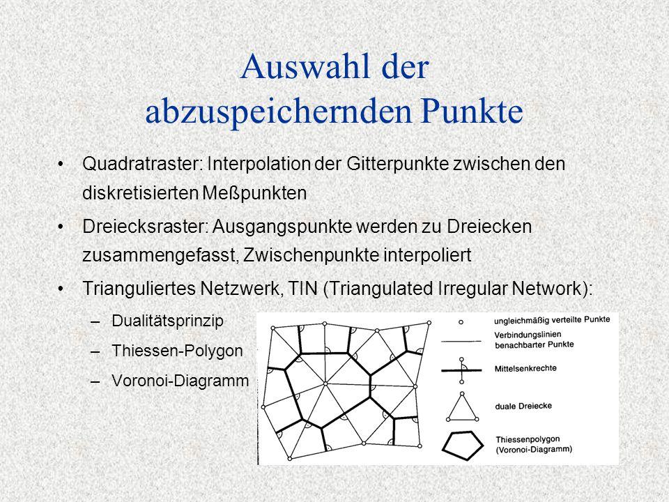 Auswahl der abzuspeichernden Punkte Quadratraster: Interpolation der Gitterpunkte zwischen den diskretisierten Meßpunkten Dreiecksraster: Ausgangspunk