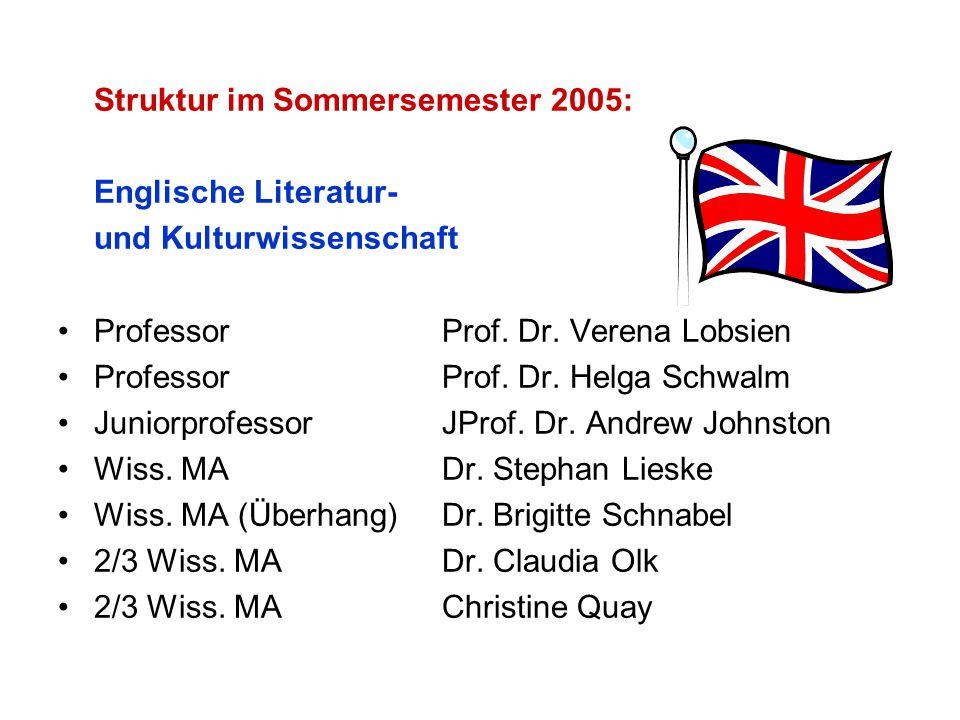 Struktur im Sommersemester 2005: Englische Literatur- und Kulturwissenschaft ProfessorProf.
