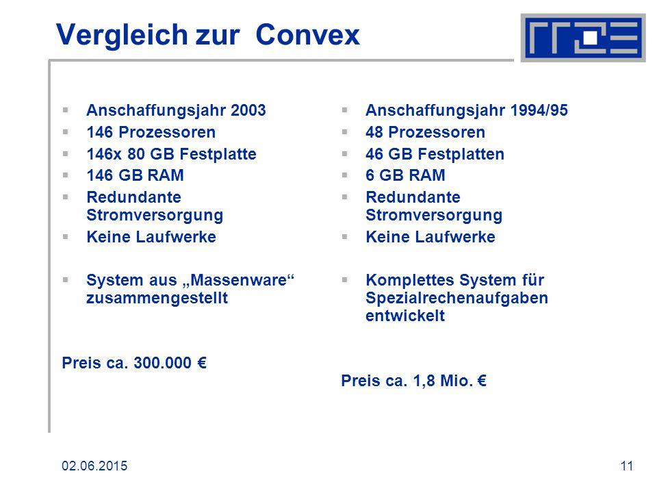 """02.06.201511 Vergleich zur Convex  Anschaffungsjahr 2003  146 Prozessoren  146x 80 GB Festplatte  146 GB RAM  Redundante Stromversorgung  Keine Laufwerke  System aus """"Massenware zusammengestellt Preis ca."""