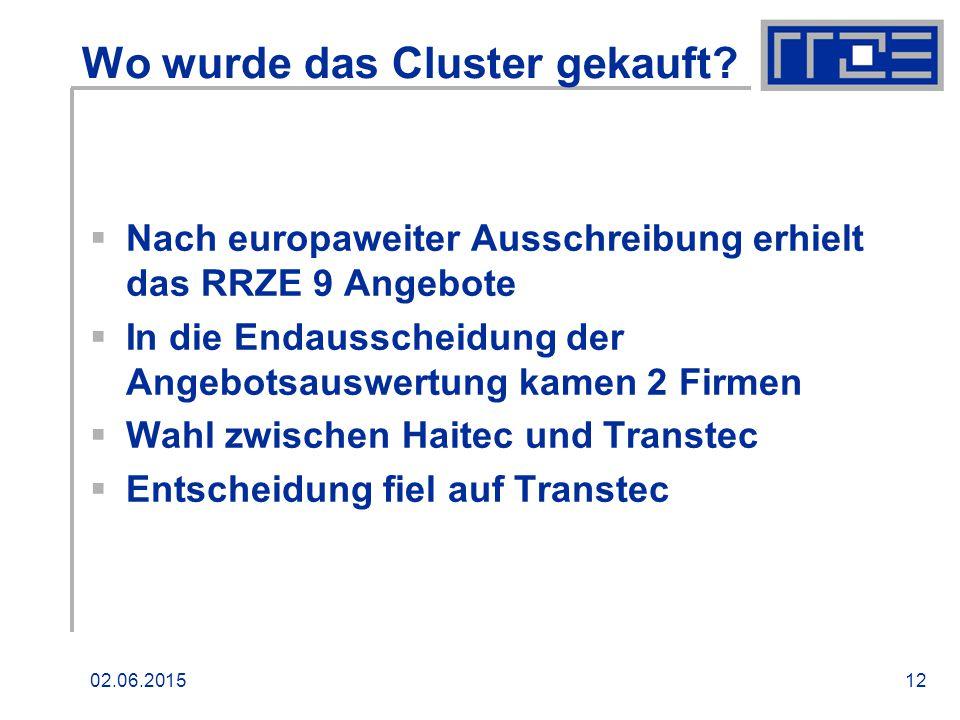 02.06.201512 Wo wurde das Cluster gekauft.