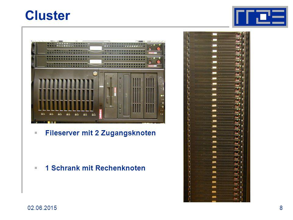 02.06.20158 Cluster  Fileserver mit 2 Zugangsknoten  1 Schrank mit Rechenknoten