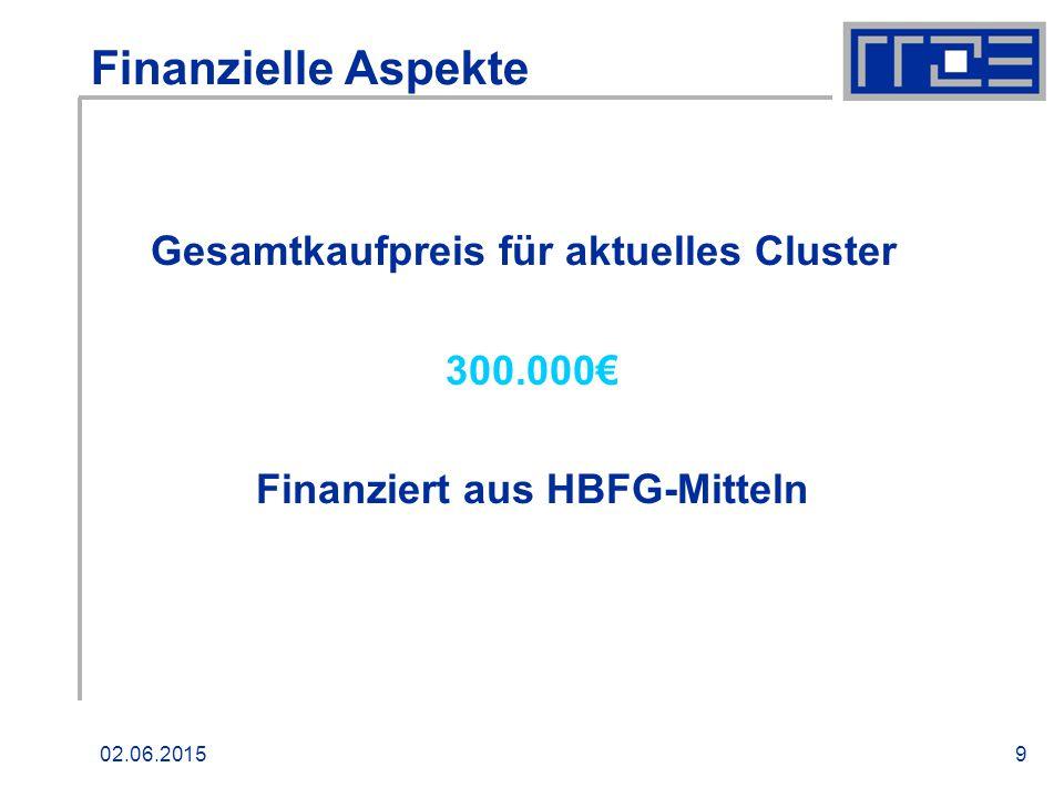 02.06.20159 Finanzielle Aspekte Gesamtkaufpreis für aktuelles Cluster 300.000€ Finanziert aus HBFG-Mitteln