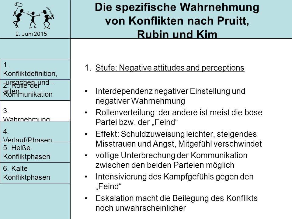 2. Juni 2015 Wahrnehmung von Konflikten Vier Merkmale bevorstehender oder bereits vorhandener Konflikte: Kommunikation lässt nach oder ist unaufrichti
