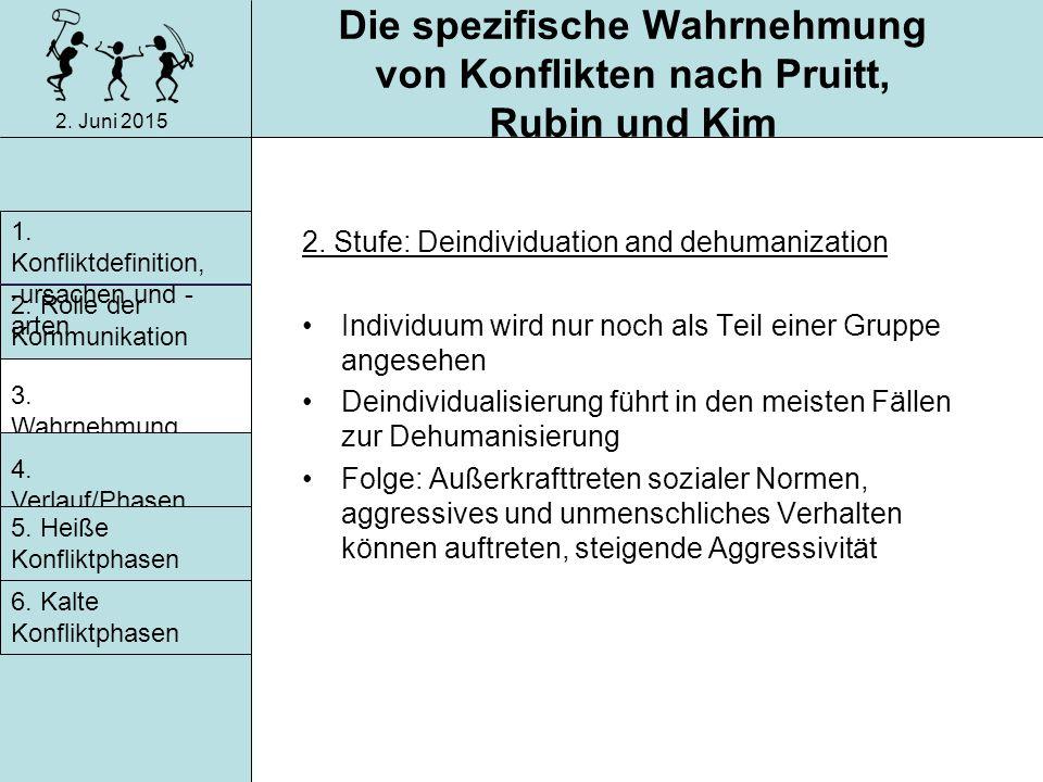 2. Juni 2015 Die spezifische Wahrnehmung von Konflikten nach Pruitt, Rubin und Kim 1.Stufe: Negative attitudes and perceptions Interdependenz negative