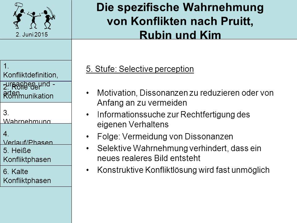 2.Juni 2015 Die spezifische Wahrnehmung von Konflikten nach Pruitt, Rubin und Kim 4.