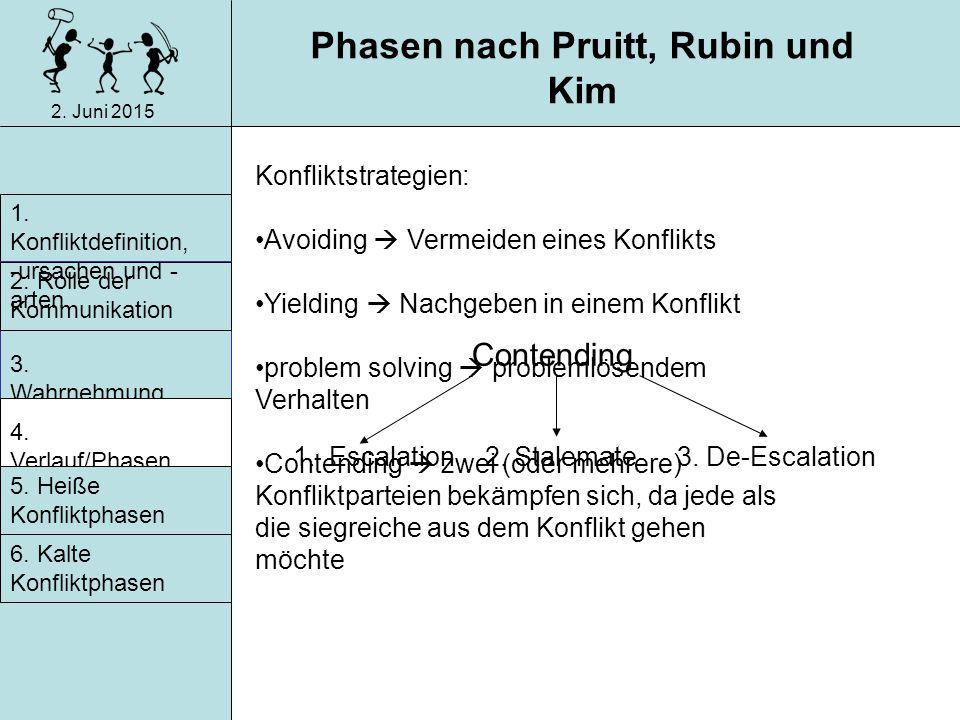 2. Juni 2015 Konflikteskalationsmodell nach Glasl Quelle: http://de.wikipedia.org/wiki/Bild:Konflikteskalation_nach_Glasl.png Ebene 1: Win-win 1.Verhä