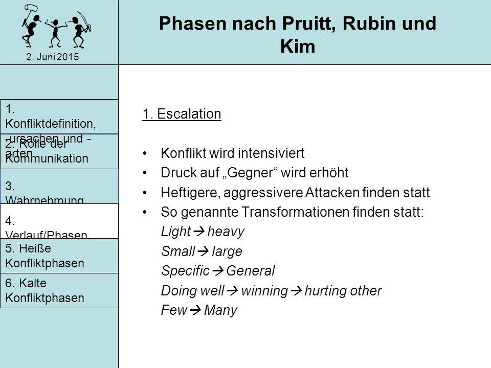 2. Juni 2015 Phasen nach Pruitt, Rubin und Kim Konfliktstrategien: Avoiding  Vermeiden eines Konflikts Yielding  Nachgeben in einem Konflikt problem
