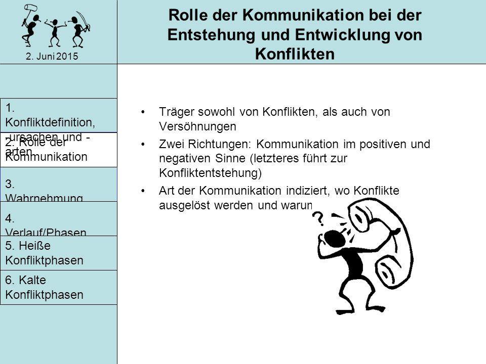 2. Juni 2015 Rolle der Kommunikation bei Konflikten