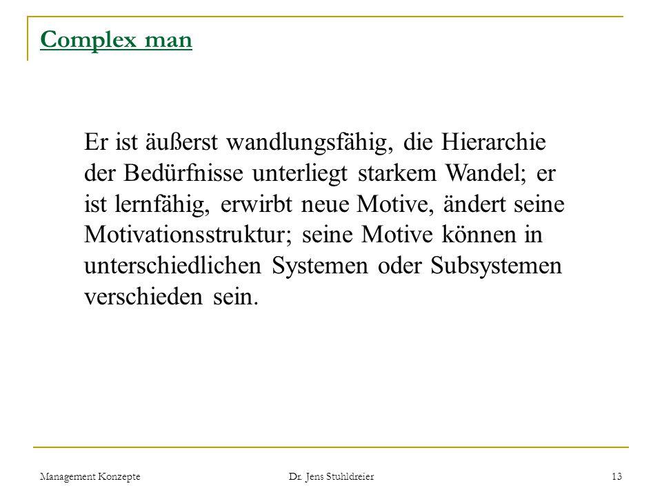 Management Konzepte Dr.Jens Stuhldreier 14 3. Vorstellung einiger Managementkonzepte 1.