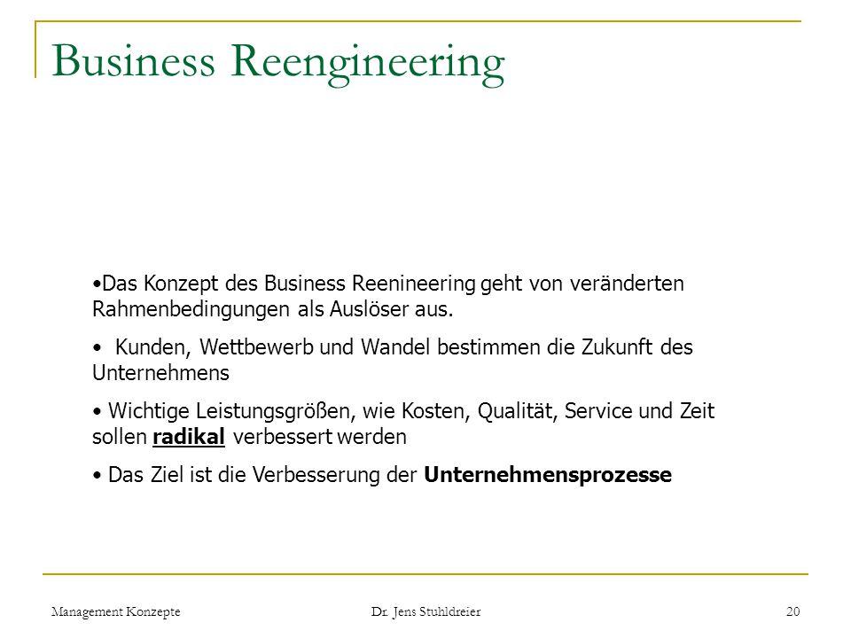 Management Konzepte Dr.Jens Stuhldreier 21 Business Reengineering Umsetzung: 1.
