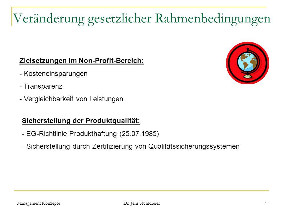 2. Management-Konzepte Mario Trittin & Thomas Passon