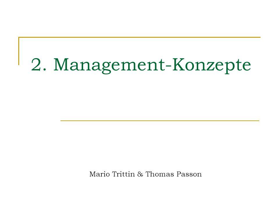 Bedeutung der Menschenbilder als Grundlage von Managementkonzepten