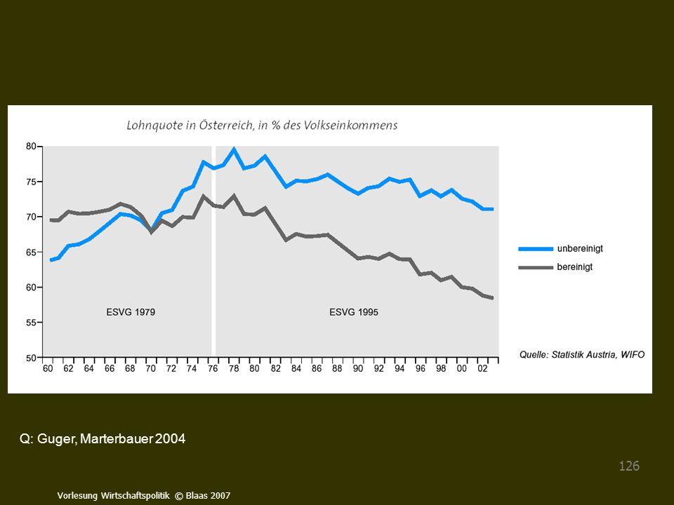 Vorlesung Wirtschaftspolitik © Blaas 2007 126 Q: Guger, Marterbauer 2004
