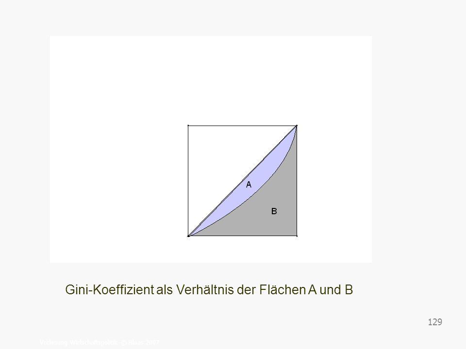 Vorlesung Wirtschaftspolitik © Blaas 2007 129 Gini-Koeffizient als Verhältnis der Flächen A und B