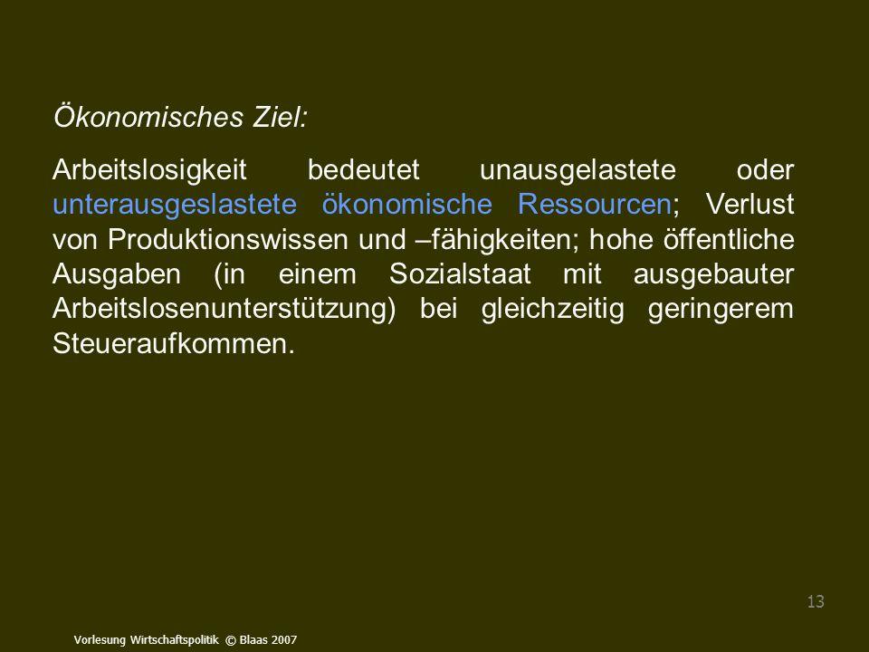 Vorlesung Wirtschaftspolitik © Blaas 2007 13 Ökonomisches Ziel: Arbeitslosigkeit bedeutet unausgelastete oder unterausgeslastete ökonomische Ressource