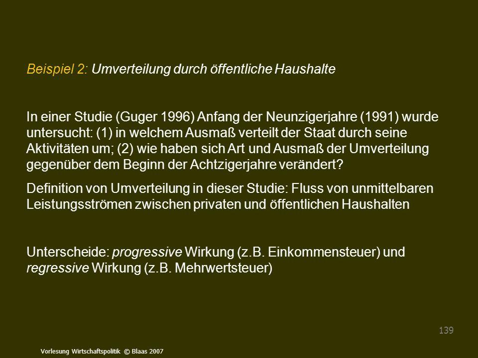Vorlesung Wirtschaftspolitik © Blaas 2007 139 Beispiel 2: Umverteilung durch öffentliche Haushalte In einer Studie (Guger 1996) Anfang der Neunzigerja
