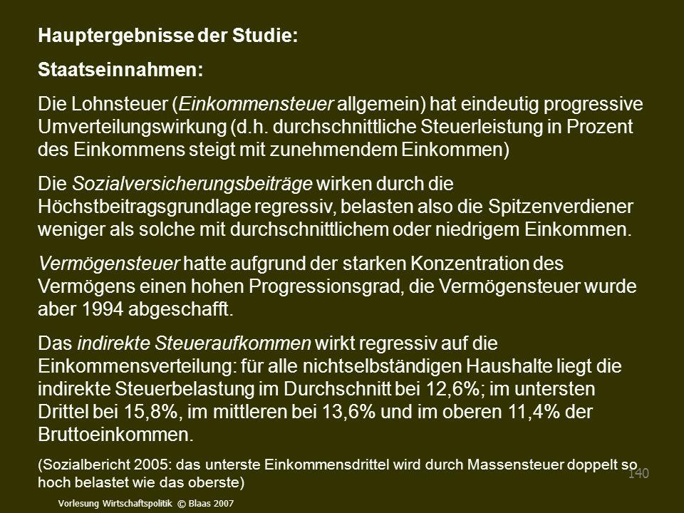 Vorlesung Wirtschaftspolitik © Blaas 2007 140 Hauptergebnisse der Studie: Staatseinnahmen: Die Lohnsteuer (Einkommensteuer allgemein) hat eindeutig pr