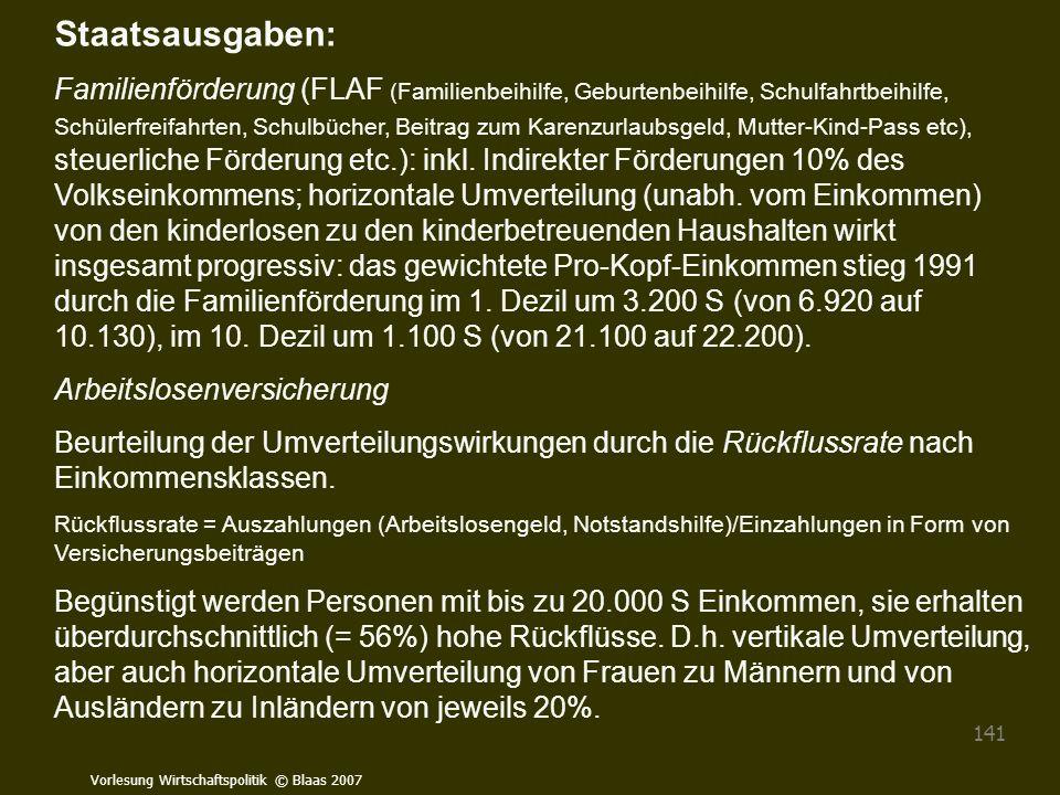 Vorlesung Wirtschaftspolitik © Blaas 2007 141 Staatsausgaben: Familienförderung (FLAF (Familienbeihilfe, Geburtenbeihilfe, Schulfahrtbeihilfe, Schüler