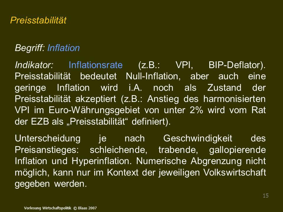 Vorlesung Wirtschaftspolitik © Blaas 2007 15 Preisstabilität Begriff: Inflation Indikator: Inflationsrate (z.B.: VPI, BIP-Deflator). Preisstabilität b