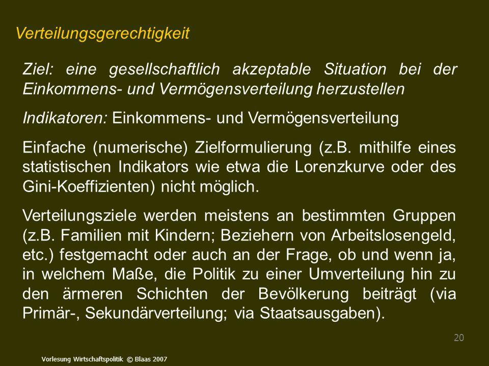 Vorlesung Wirtschaftspolitik © Blaas 2007 20 Verteilungsgerechtigkeit Ziel: eine gesellschaftlich akzeptable Situation bei der Einkommens- und Vermöge