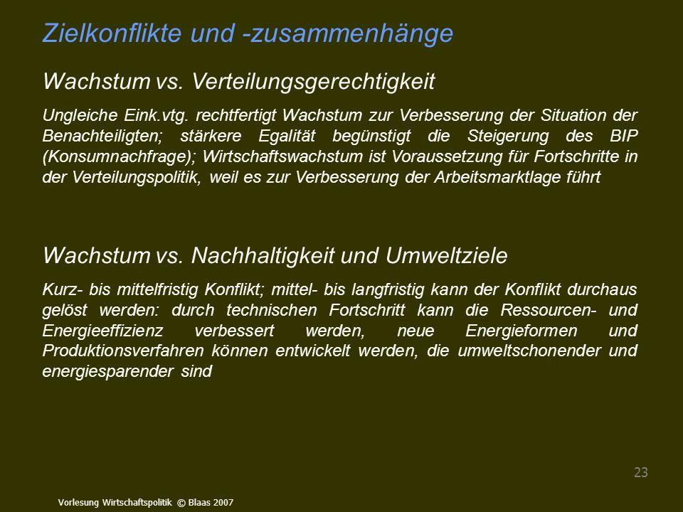 Vorlesung Wirtschaftspolitik © Blaas 2007 23 Wachstum vs. Verteilungsgerechtigkeit Ungleiche Eink.vtg. rechtfertigt Wachstum zur Verbesserung der Situ