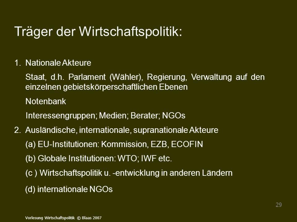 Vorlesung Wirtschaftspolitik © Blaas 2007 29 Träger der Wirtschaftspolitik: 1.Nationale Akteure Staat, d.h. Parlament (Wähler), Regierung, Verwaltung