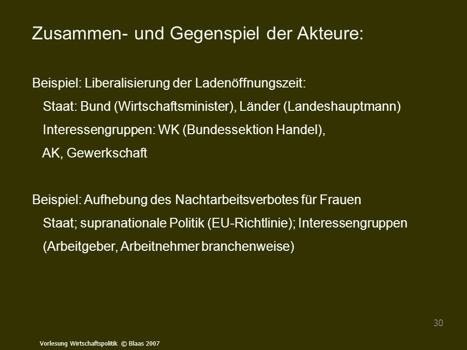 Vorlesung Wirtschaftspolitik © Blaas 2007 30 Zusammen- und Gegenspiel der Akteure: Beispiel: Liberalisierung der Ladenöffnungszeit: Staat: Bund (Wirts