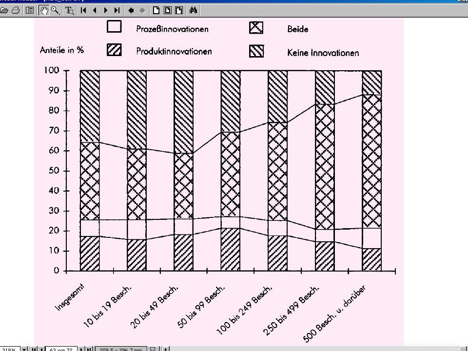 Vorlesung Wirtschaftspolitik © Blaas 2007 39