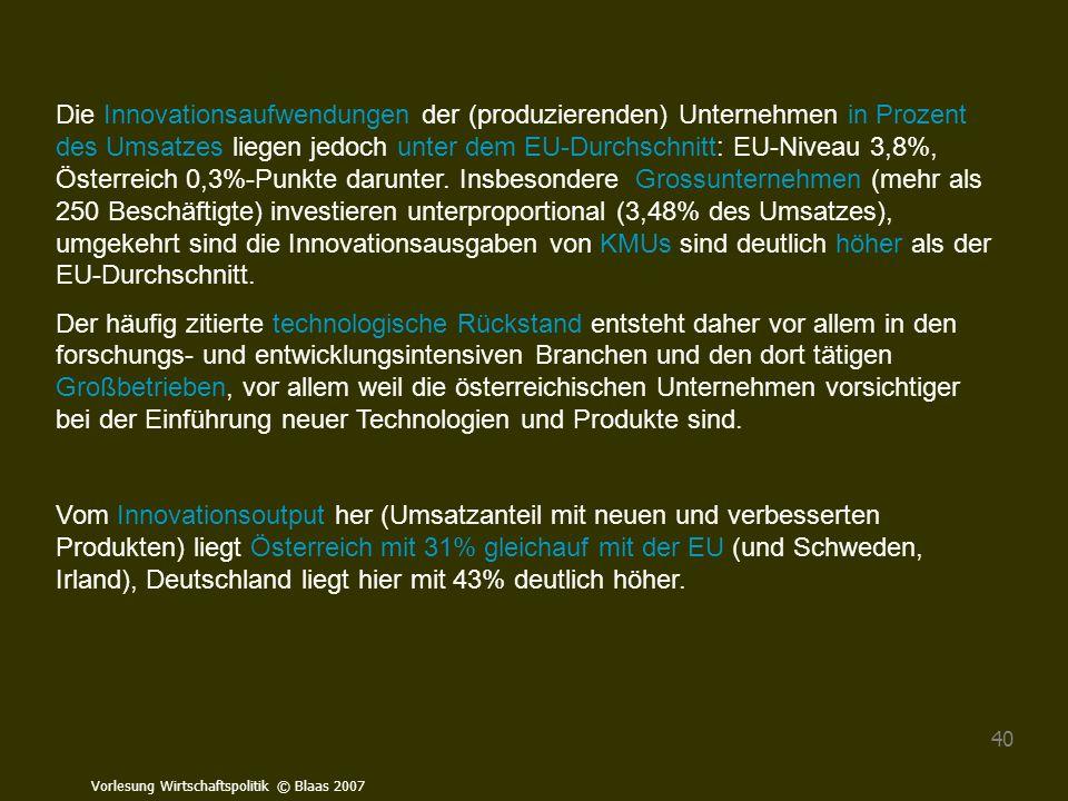 Vorlesung Wirtschaftspolitik © Blaas 2007 40 Die Innovationsaufwendungen der (produzierenden) Unternehmen in Prozent des Umsatzes liegen jedoch unter