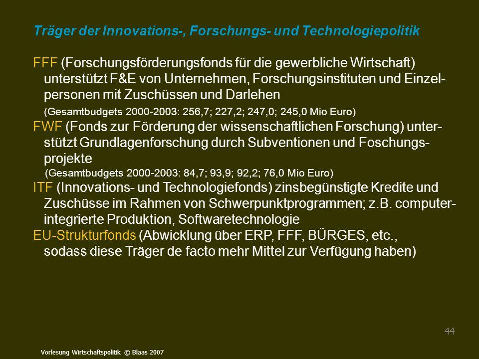 Vorlesung Wirtschaftspolitik © Blaas 2007 44 Träger der Innovations-, Forschungs- und Technologiepolitik FFF (Forschungsförderungsfonds für die gewerb
