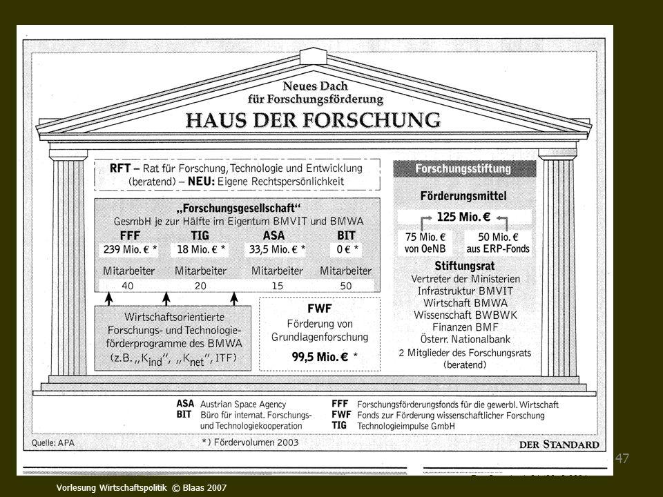 Vorlesung Wirtschaftspolitik © Blaas 2007 47 Der Standard, 21./22. 2.2004