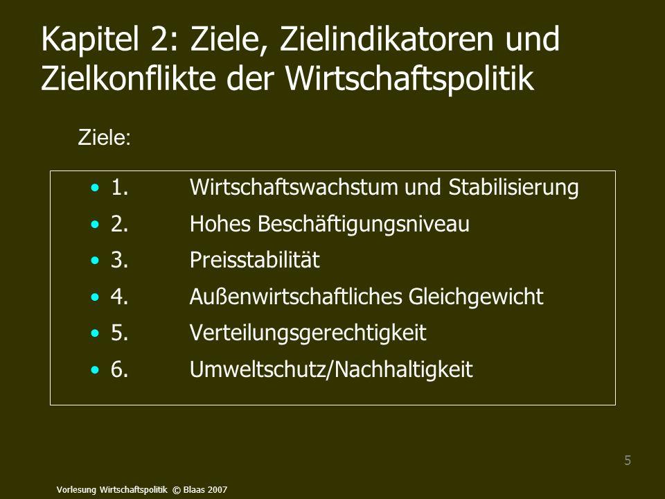 Vorlesung Wirtschaftspolitik © Blaas 2007 56 Kapitel 5: Stabilisierungspolitik Überblick: 1.
