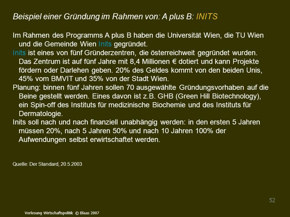 Vorlesung Wirtschaftspolitik © Blaas 2007 52 Beispiel einer Gründung im Rahmen von: A plus B: INITS Im Rahmen des Programms A plus B haben die Univers