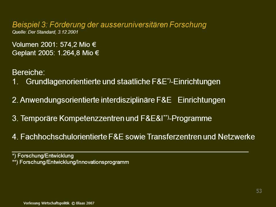 Vorlesung Wirtschaftspolitik © Blaas 2007 53 Beispiel 3: Förderung der ausseruniversitären Forschung Quelle: Der Standard, 3.12.2001 Volumen 2001: 574